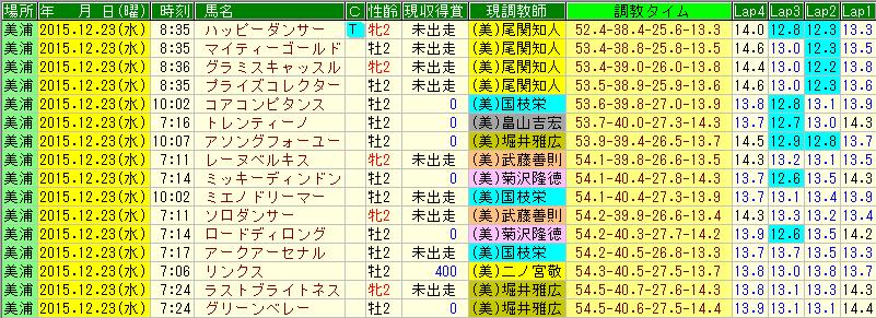 【坂路時計】栗東の好タイム一覧 2020年6月 ...